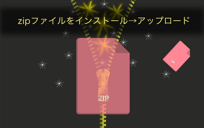 zipファイルイメージ画像